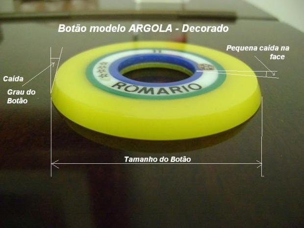 Detalhes técnicos do botão ARGOLA
